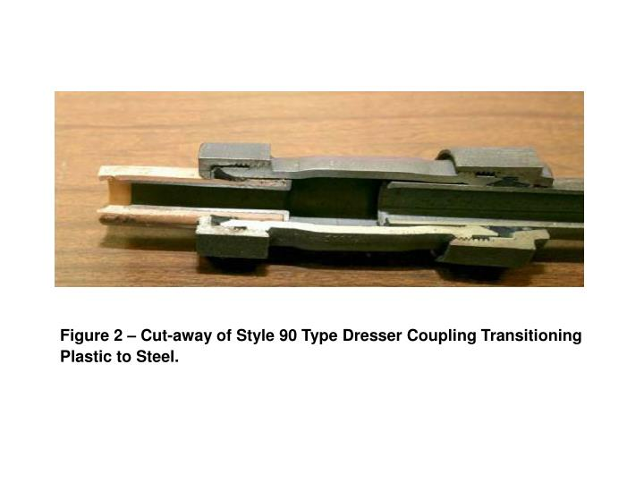 Figure 2 – Cut-away of Style 90 Type Dresser Coupling Transitioning Plastic to Steel.