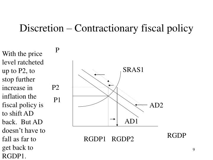 Discretion – Contractionary fiscal policy