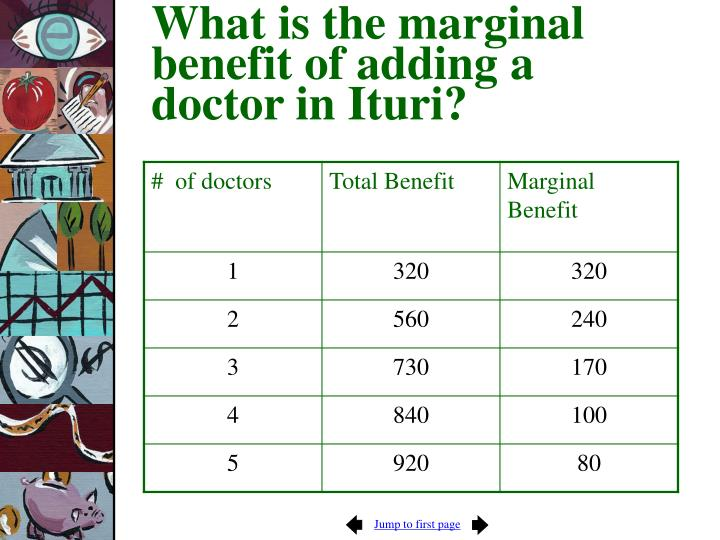 What is the marginal benefit of adding a doctor in Ituri?