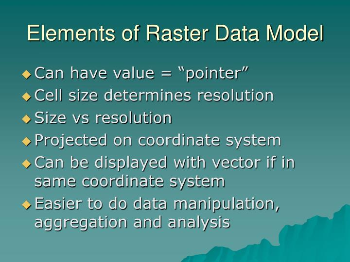 Elements of Raster Data Model