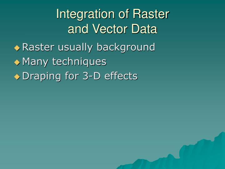 Integration of Raster