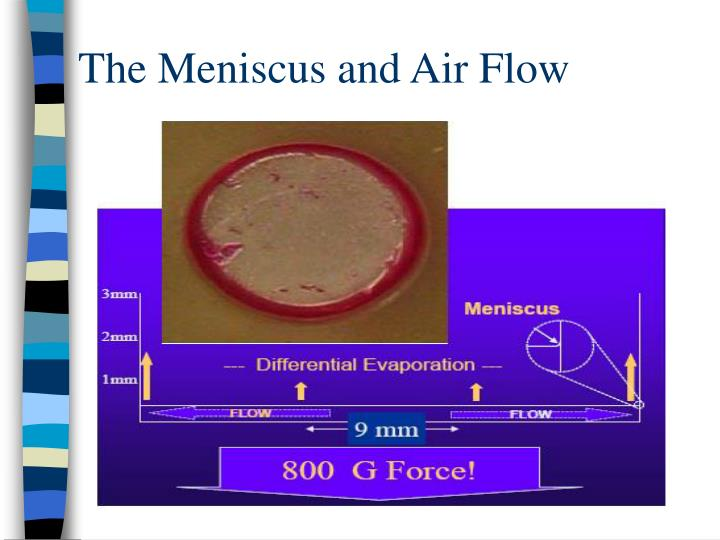 The Meniscus and Air Flow
