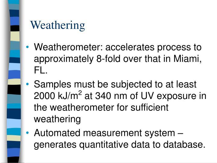 Weathering
