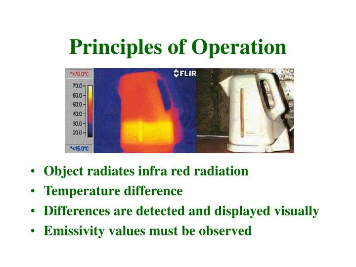 Principles of Operation