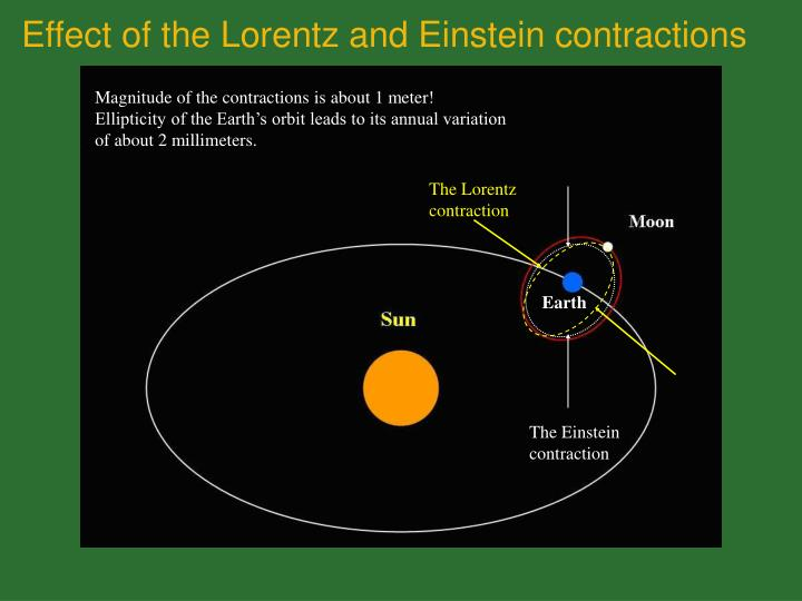Effect of the Lorentz and Einstein contractions