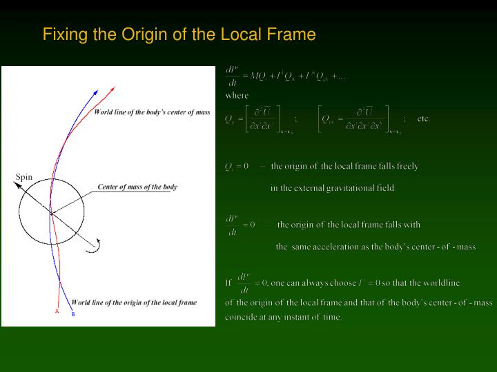 Fixing the Origin of the Local Frame