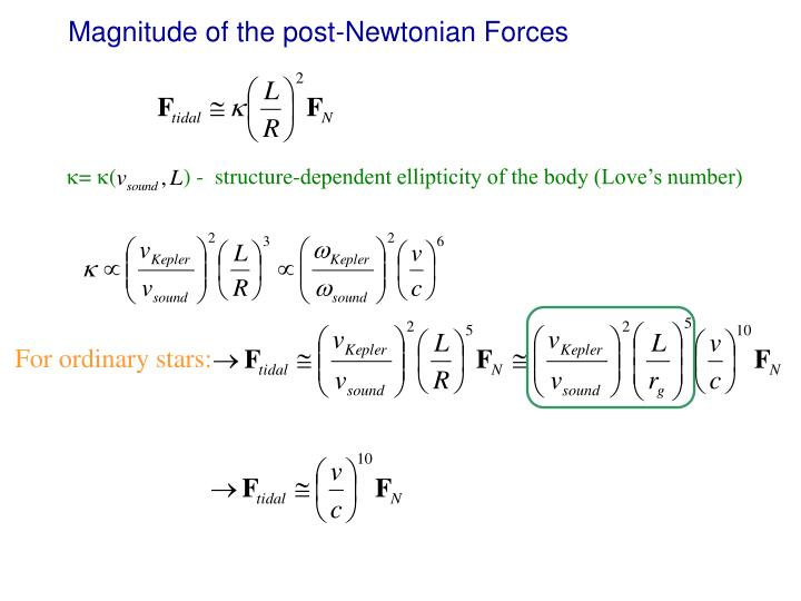 Magnitude of the post-Newtonian Forces