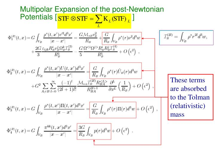 Multipolar Expansion of the post-Newtonian Potentials [                                    ]