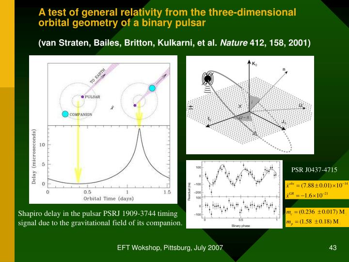 A test of general relativity from the three-dimensional orbital geometry of a binary pulsar