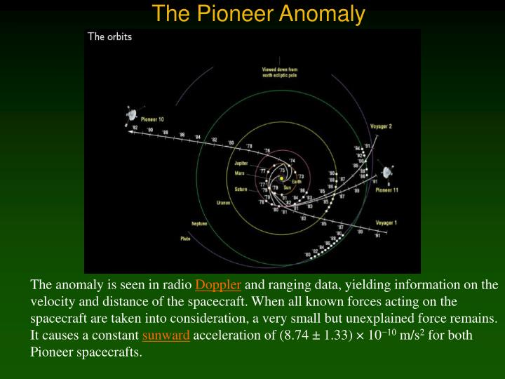 The Pioneer Anomaly