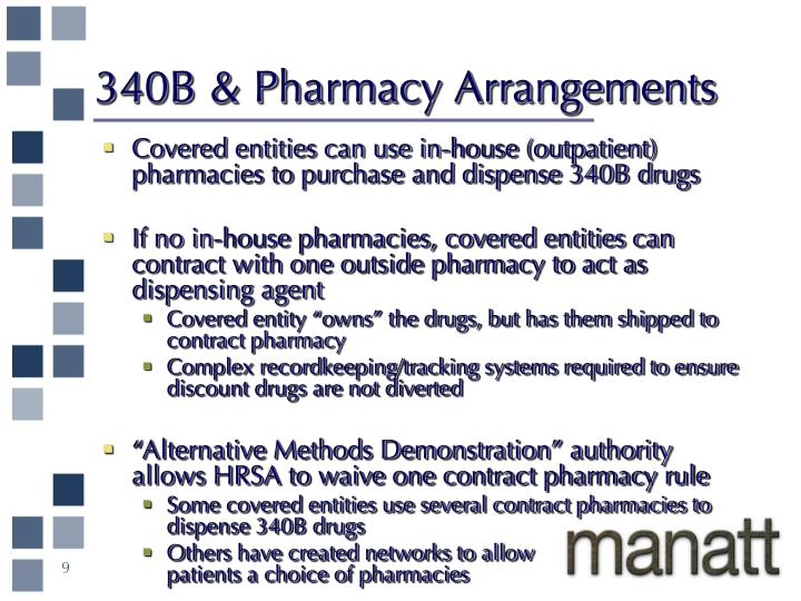 pharmaceutical contracts essay This essay attempts to delve into these questions and concerns in regard to patience rights and the proper relationships between the pharmaceutical industry and the public it will explore how much influence the industry has on doctor's decision making and what ethical lines are being crossed in the relationship between health care and.