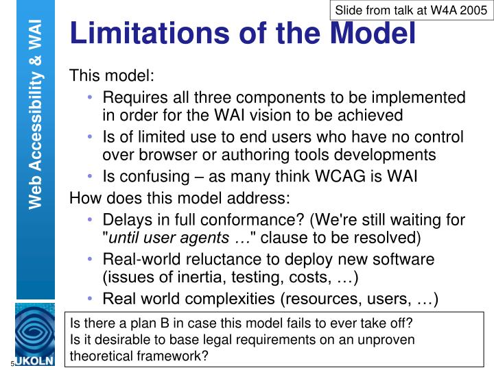 Slide from talk at W4A 2005
