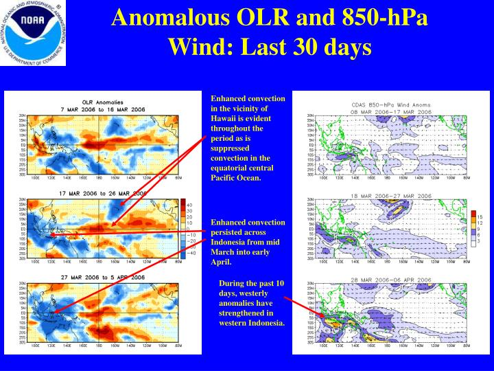 Anomalous OLR and 850-hPa Wind: Last 30 days