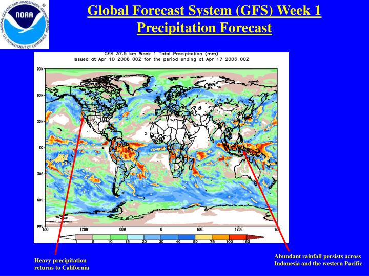 Global Forecast System (GFS) Week 1 Precipitation Forecast