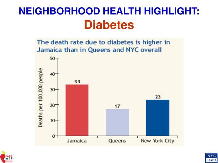 NEIGHBORHOOD HEALTH HIGHLIGHT: