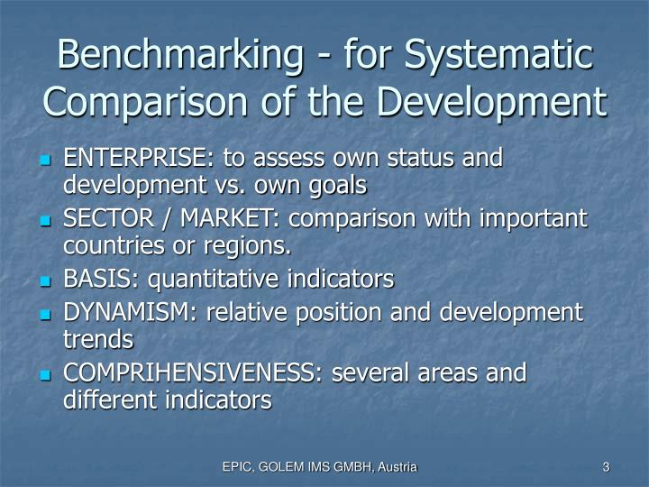 Benchmarking for systematic comparison of the development