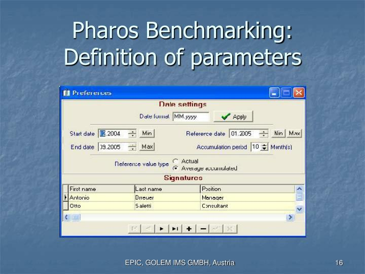 Pharos Benchmarking: