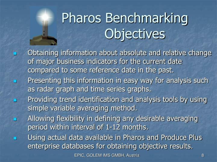 Pharos Benchmarking Objectives