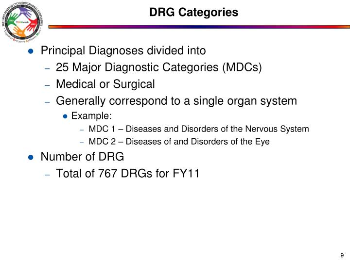 DRG Categories