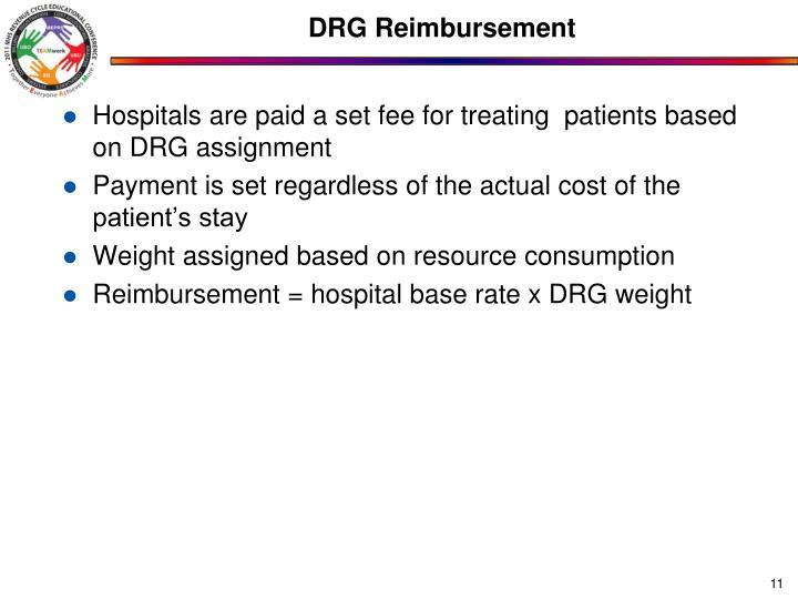 DRG Reimbursement