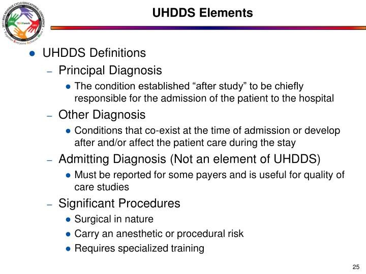 UHDDS Elements