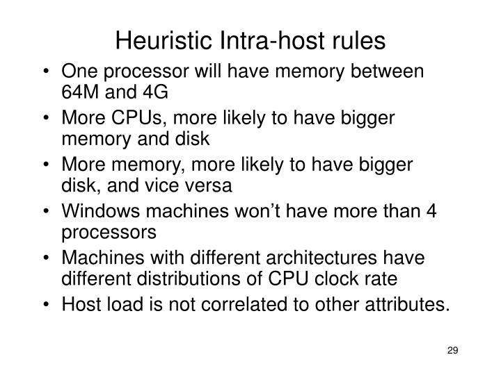 Heuristic Intra-host rules