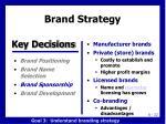 brand strategy2