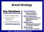 brand strategy3