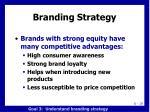 branding strategy1