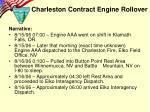 charleston contract engine rollover1