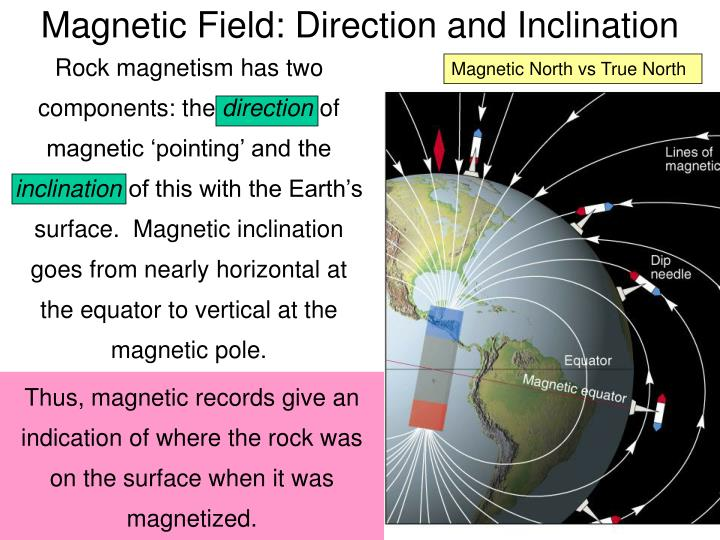 Rock magnetism has two components: the