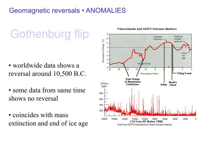 Geomagnetic reversals • ANOMALIES