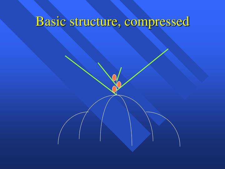 Basic structure, compressed