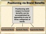 positioning via brand benefits