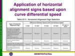 application of horizontal alignment signs based upon curve differential speed