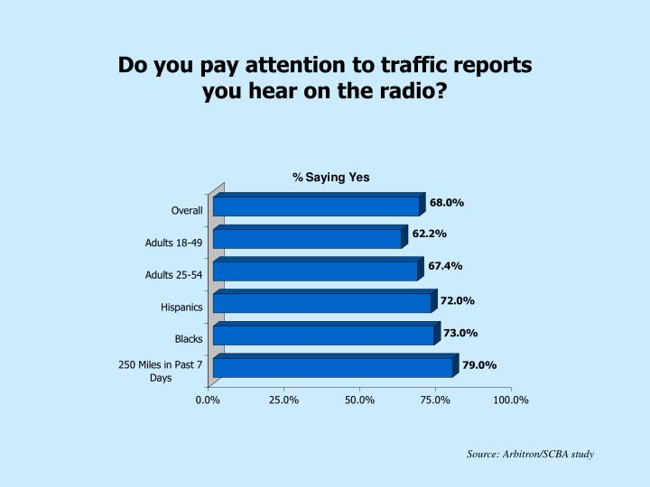 Do you pay attention to traffic reports