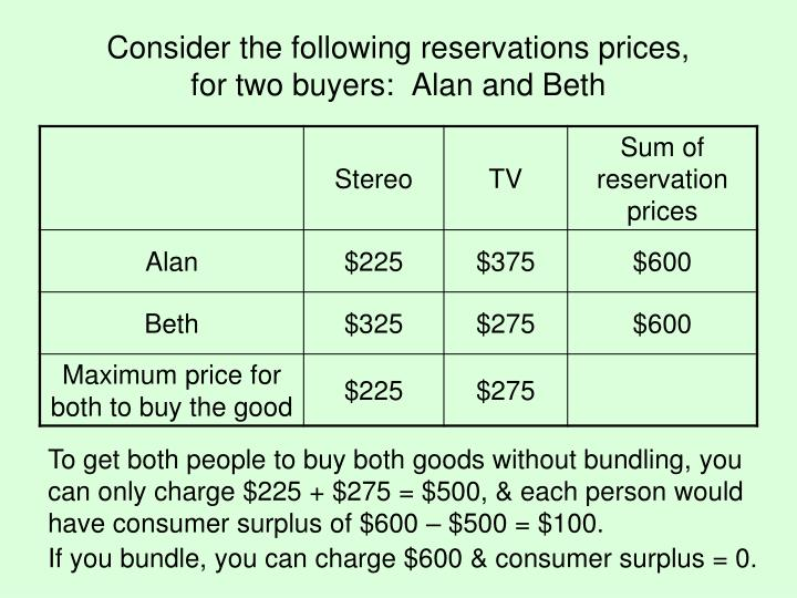 Consider the following reservations prices,
