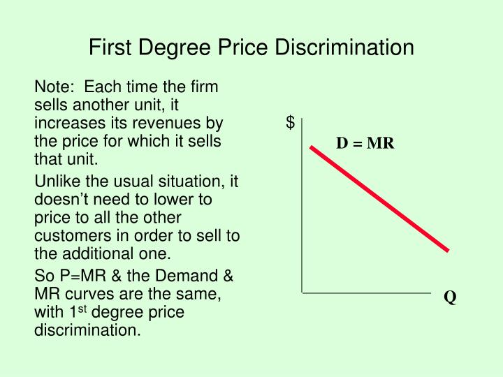 Note:  Each time the firm sells another unit, it increases its revenues by the price for which it sells that unit.