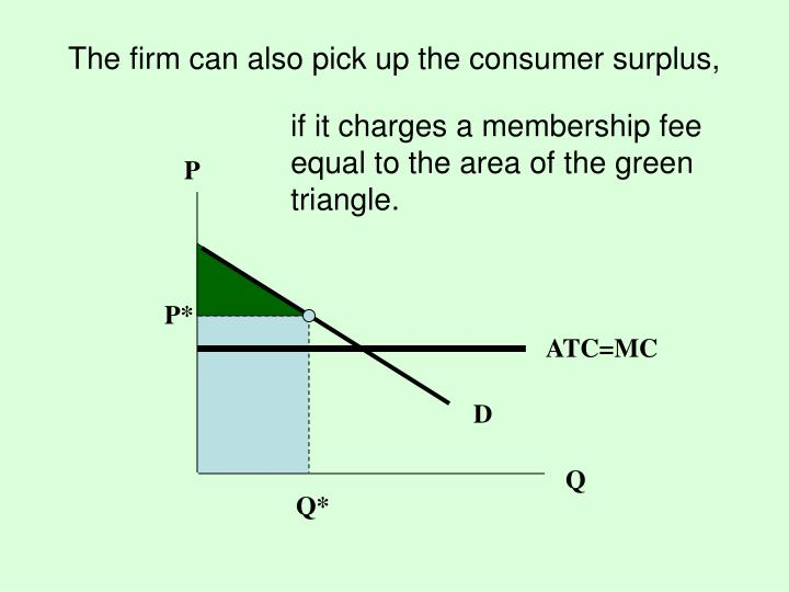 The firm can also pick up the consumer surplus,