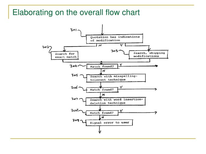 Elaborating on the overall flow chart