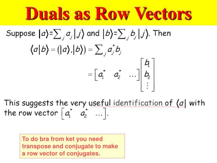 Duals as Row Vectors