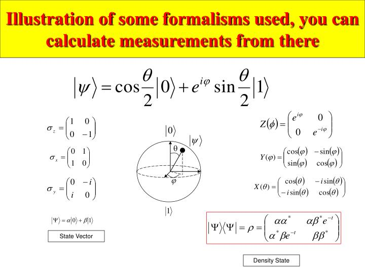 Illustration of some formalisms used, you can calculate measurements from there