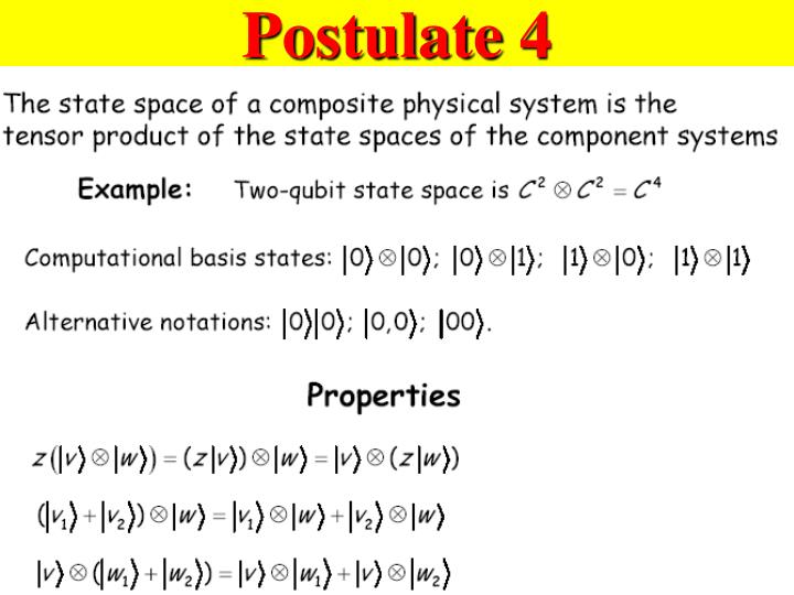 Postulate 4
