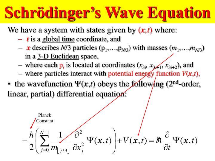 Schrödinger's Wave Equation