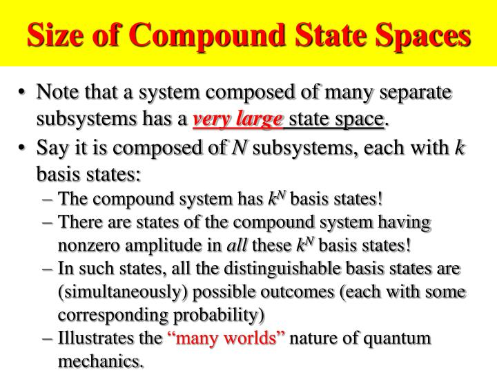 Size of Compound State Spaces