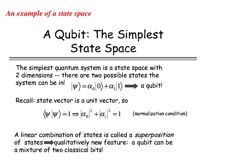 An example of a state space