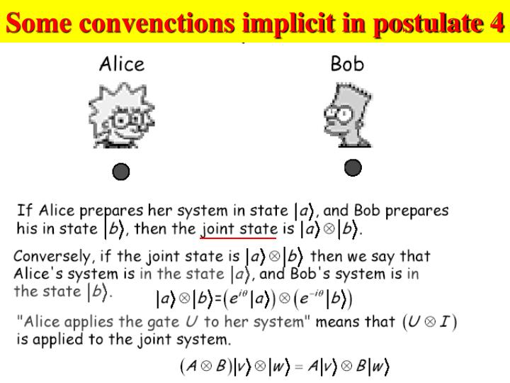 Some convenctions implicit in postulate 4