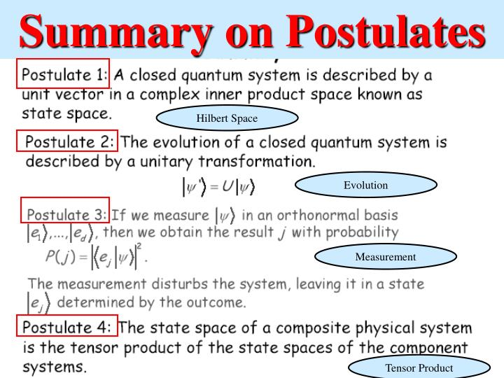 Summary on Postulates