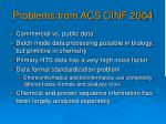 problems from acs cinf 20041