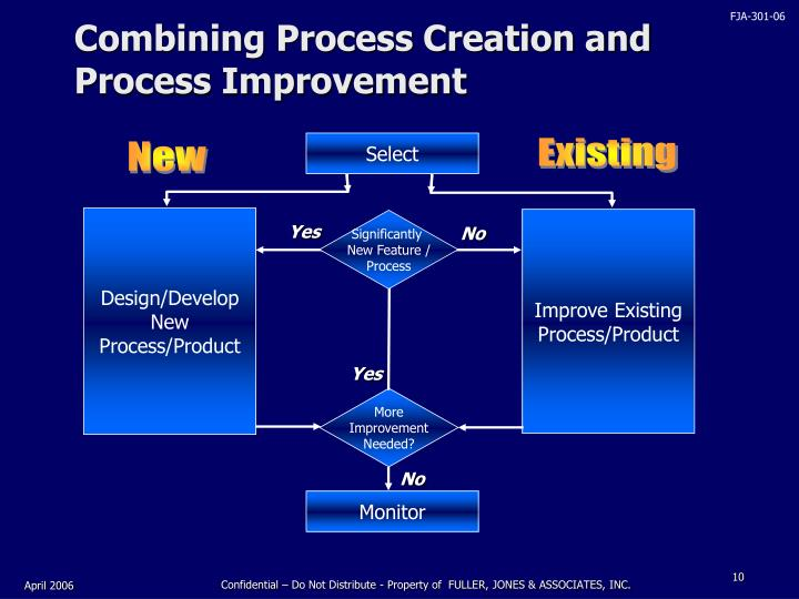 Combining Process Creation and